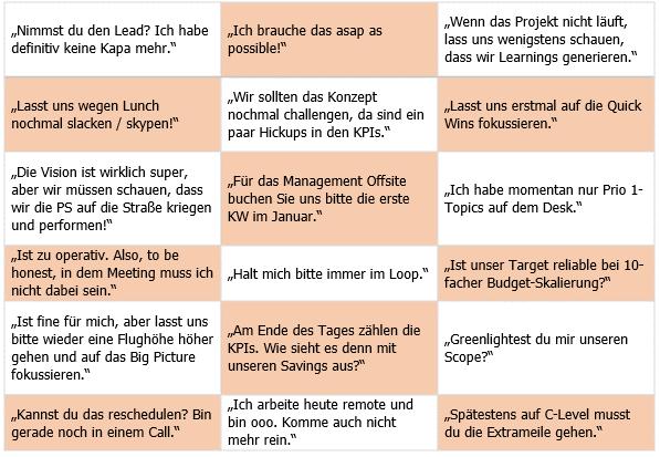 management-Bingo, Quelle: Truffls GmbH